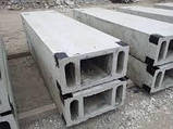 Вентиляционные блоки ВБ 3-28-2, фото 4