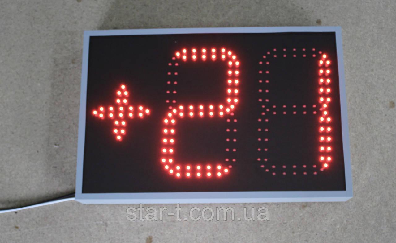 Светодиодный цифровой термометр