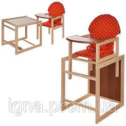 Стульчик M V-002-21 (1шт) для кормления,трансф,43-96-45см,рем.безоп,бол.спинк,дерев,красн.оранж.горо