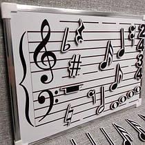 Нотная грамота. Пособия для учителей музыки.