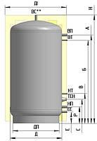 Теплоаккумулятор Kuydych EAM-00-2000, фото 1
