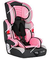 Дитяче автокрісло, детское автокресло, кресло в машину, автокрісло, автокресло N – Line 9 – 36 кг