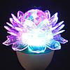 Дисколампа светодиодная с патроном LED Mini Party Light SF-0823, фото 9