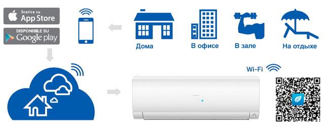 Wi-fi управление в комплекте - кондиционеры Haier