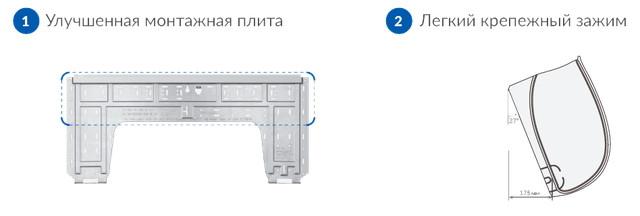 Лёгкий монтаж - кондиционеры Haier