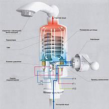 Проточный водонагреватель электрический MHZ белый, фото 3