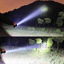 Фонарь прожектор Police BL-K03-T6 с зумом Black, фото 3