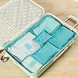 Набор дорожных органайзеров Secret Pouch. Голубой, Органайзеры для дома и путешествий, фото 3