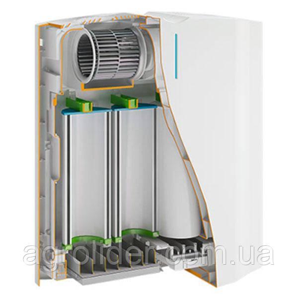 Очиститель-обеззараживатель воздуха Tion Clever MAC