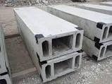 Вентиляционные блоки ВБ 4-30-1, фото 4