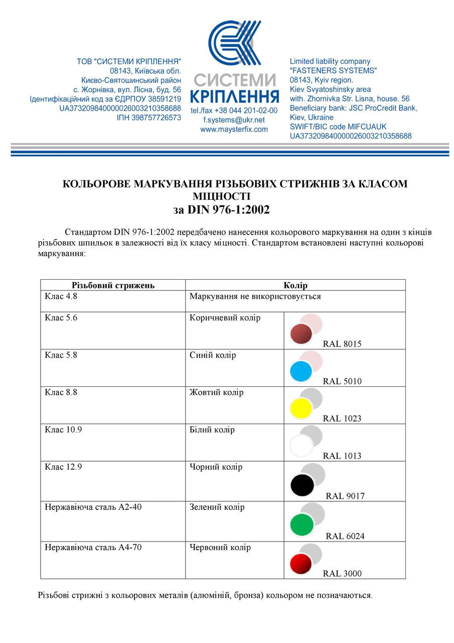 Цветное маркирование резьбовых стержней по классу прочности в соответствии с DIN 976-1:2002