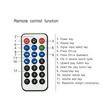 Усилитель универсальный AK-318 Hi-Fi, USB, SD, FM, 12 и 220 Вольт, усилитель для колонок, фото 3