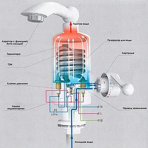Водонагреватель проточный 3 кВт Delimano Pro, мини бойлер для кухни и ванной, фото 2