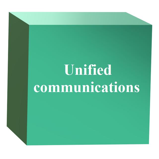 Уніфіковані комунікації