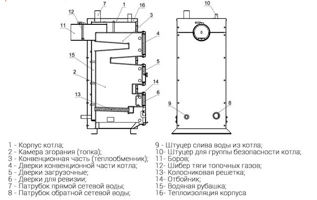 Kraft E 12 (механика) твердотопливный котел