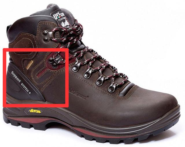 Зимние трекинговые ботинки Grisport с системой Support System