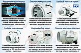 ВЕНТС ТТ 125 круглый канальный вентилятор (VENTS TT 125), фото 3