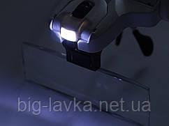 Бинокуляр зі світлодіодним підсвічуванням 1.0 X 3.5 X
