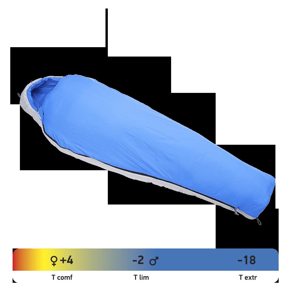 Спальный мешок RedPoint Munro L Справа (R)