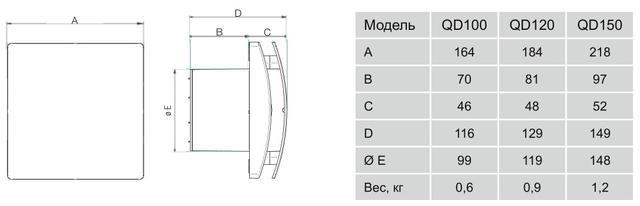Габаритный размер вентилятора Aerauliqa QD 100