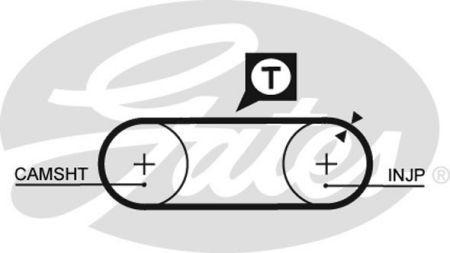 Ремень ГРМ AUDI 100 (4A2, C4) / AUDI 100 (44, 44Q, C3) / AUDI 100 Avant (4A5, C4) 1982-2004 г.