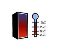Мультитемпературные Винные шкафы Eurocave серии Revelation S