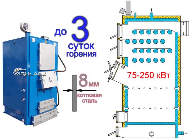 Твердотопливный котел длительного горения Wichlacz GK-1 10 квт