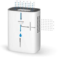 Осушитель воздуха Concept Premium (Оригинал) Чехия Ov1000 Perfect Air