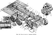 Запчастини ходовой Трактора ТДТ 55