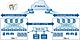 Сетевое хранилище данных, фото 3
