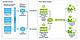 Сетевое хранилище данных, фото 6