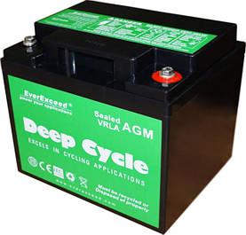 Аккмуляторні батареї AGM