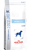 Royal Canin MOBILITY 14 кг