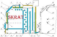 Котел твердотопливный Skrat 300 кВт Скрат
