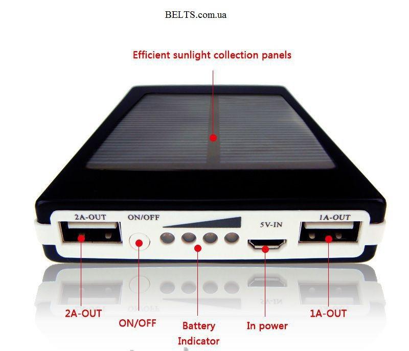 Солнечные батареиинверторыаккумуляторыконтроллеры