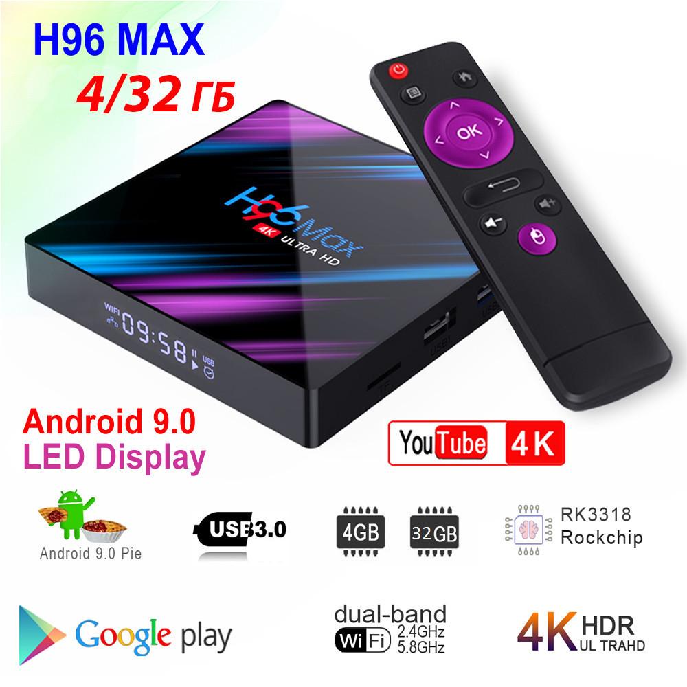 Налаштована TV приставка H96 4/32 ГБ MAX (Смарт тв приставки на андроїд, TV Box x96 mini)