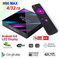 Настроенная TV приставка H96 4/32 ГБ MAX (Смарт тв приставки на андроид, TV Box x96 mini)