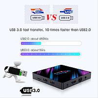 Налаштована TV приставка H96 4/32 ГБ MAX (Смарт тв приставки на андроїд, TV Box x96 mini), фото 5