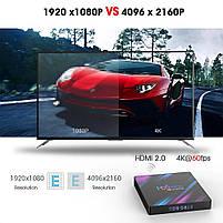 Налаштована TV приставка H96 4/32 ГБ MAX (Смарт тв приставки на андроїд, TV Box x96 mini), фото 4