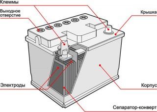 Конструкция Аккумулятора Bosch S3 6СТ-45 Евро