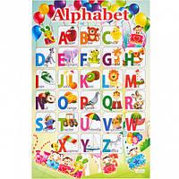 Обучающий картонный плакат  «АНГЛИЙСКИЙ АЛФАВИТ»