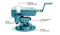 Универсальные высокоточные станочные тиски GROZ 35031 UV/SP/100.