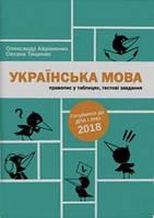 Українська мова: правопис у таблицях, тестові завдання
