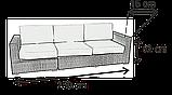 Комплект плетеный BRILLANTE   GREY диван 250см   +2 кресла+ столик, фото 5