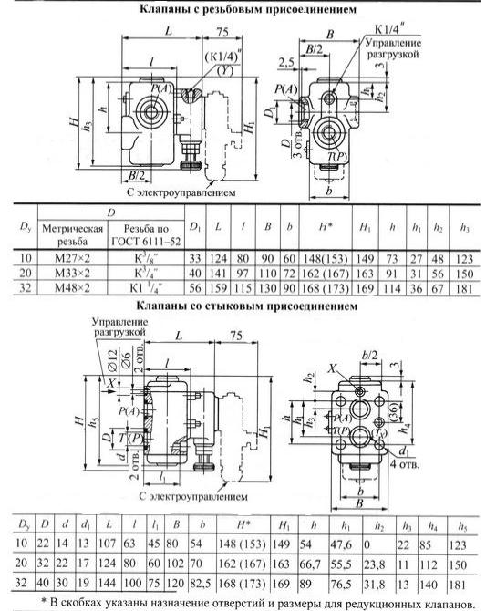 Клапан М-КП 32-100-1-11