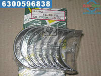 ⭐⭐⭐⭐⭐ Вкладыши шатунные (производство  NDC)  CB-2009A.050