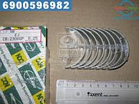 ⭐⭐⭐⭐⭐ Вкладыши шатунные (производство  NDC)  CB-2306GP.025