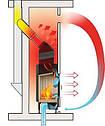 Hoxter ECKA 67/45/51 со стальным теплообменником, подключение 45º, фото 6