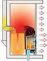 Hoxter ECKA 67/45/51 со стальным теплообменником, подключение 45º, фото 7