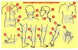 Аплікатор Кузнєцова 50смх40см на бавовняній основі (168шт), фото 4